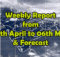 Weekly Weather Report Maharashtra