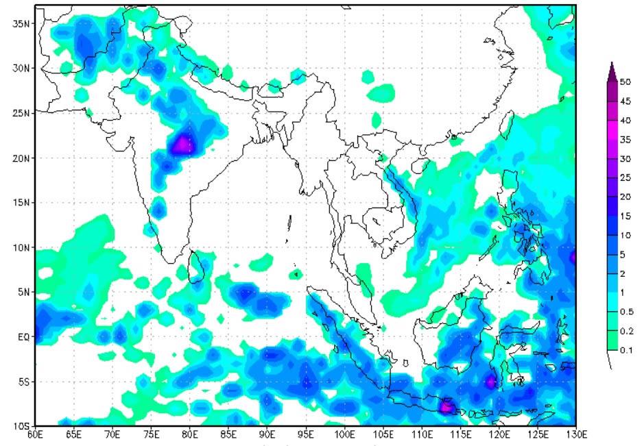 GFS weather model